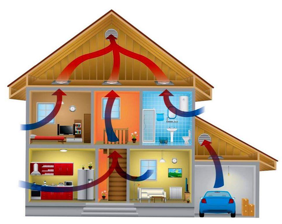 монтаж вентиляции в своем доме
