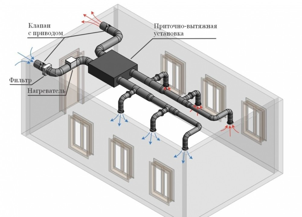 монтаж систем приточно-вытяжной вентиляции в Челябинске